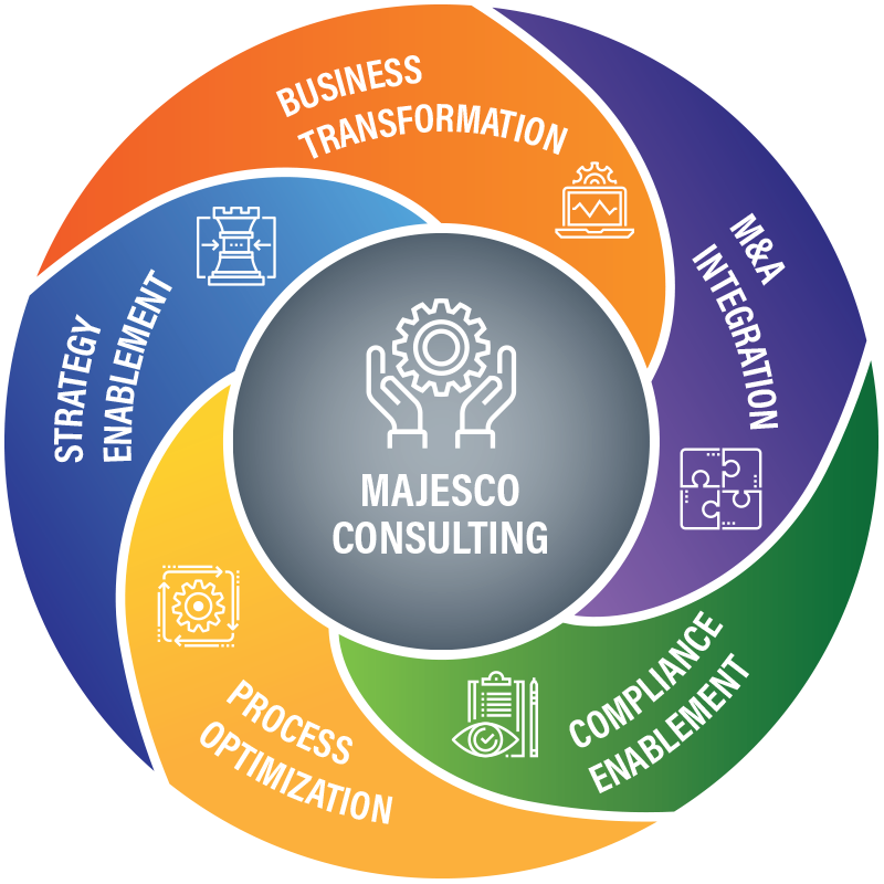 Majesco Consulting