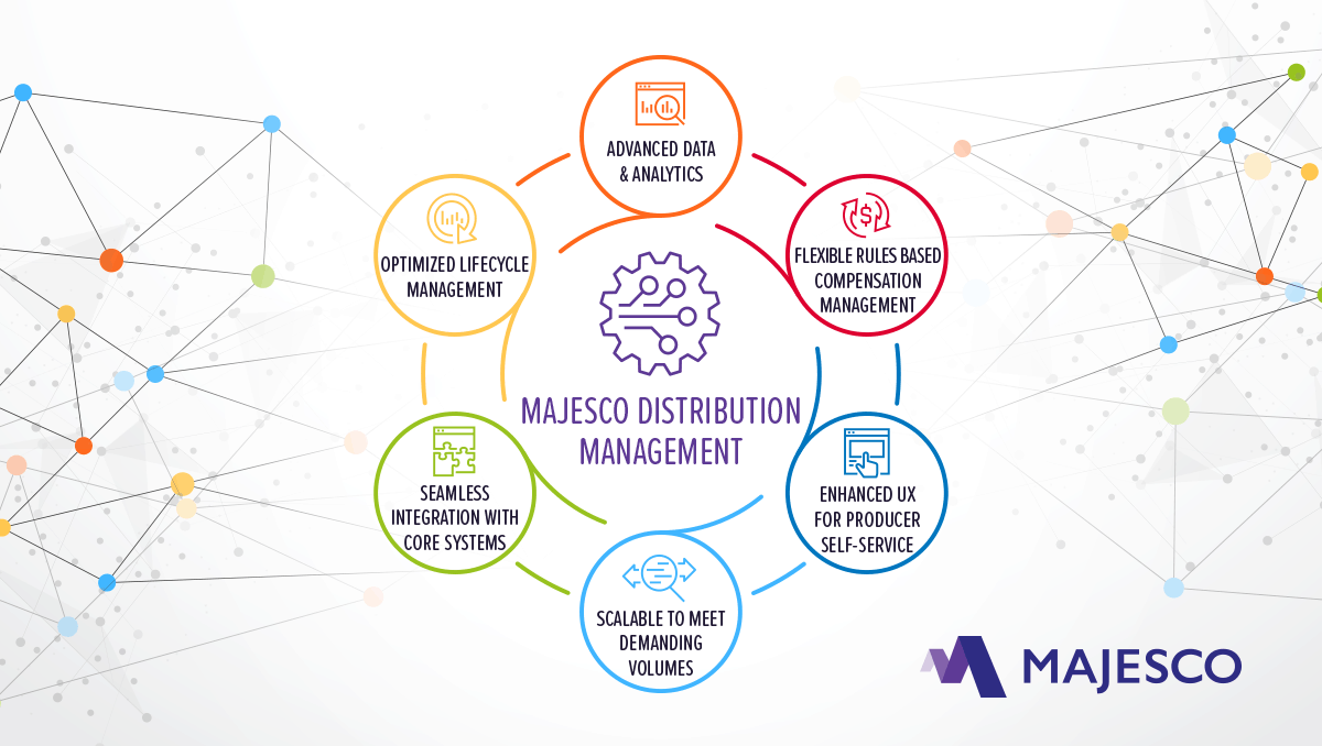 insurance distribution management software majesco