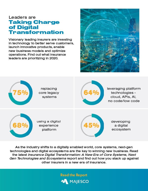 Leaders Are Taking Charge of Digital Transformation