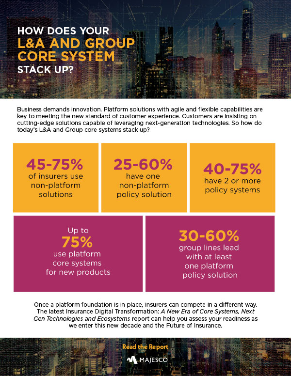 How Does Your L&A and Group Core System Stack Up?