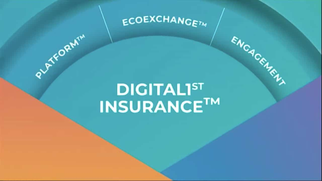 The Future of Insurance is Here with Majesco's Digital 1st
